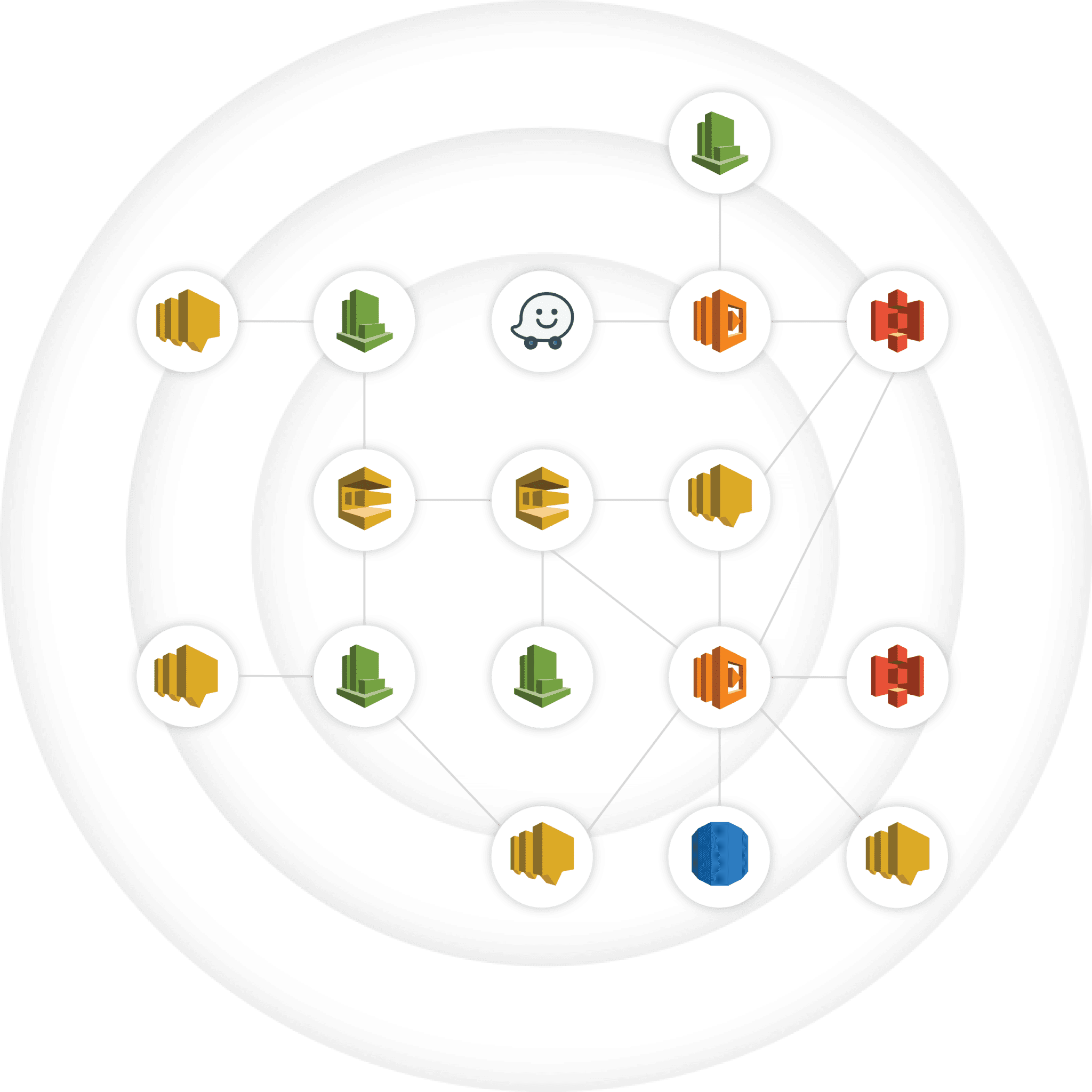 waze flow graphic